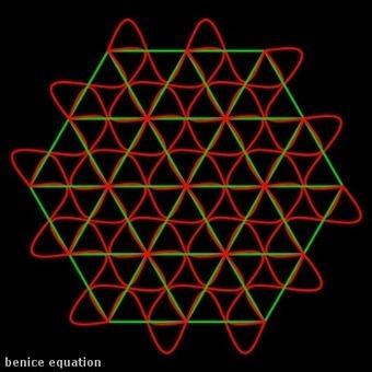 Fun math art (pictures) - benice equation | Geogebra en el aula | Scoop.it