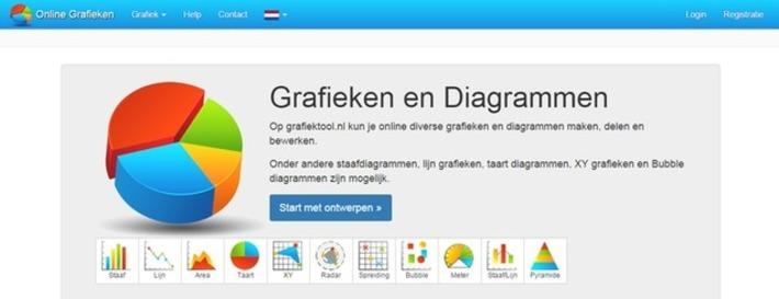 Edu-Curator: Op Grafiektool.nl maak je de prachtigste grafieken en diagrammen | Educatief Internet - Gespot op 't Web | Scoop.it