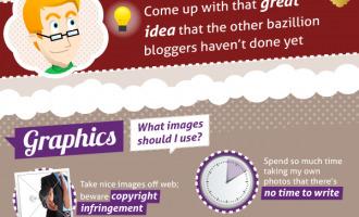 El cerebro de un blogger [Infografía] | Cristian Monroy | community manager tips | Scoop.it
