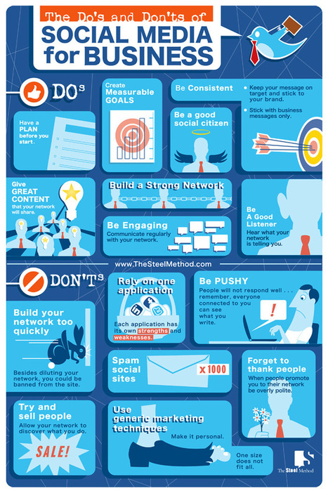 The Dos & Don'ts Of Social Media For Business [Infographic] | Global Insights | Scoop.it