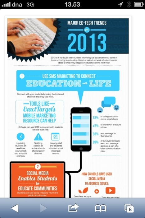Major Ed-Teh Trends of 2013 | The Future of HR | Scoop.it
