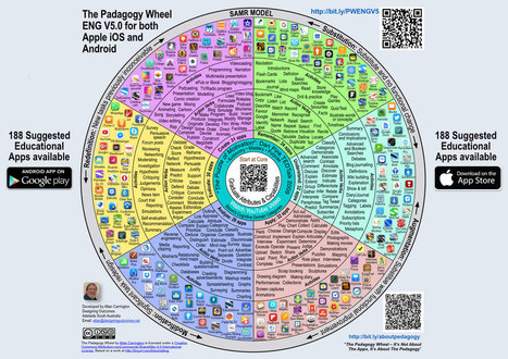 The Padagogy Wheel English Version 5 - In Support of Excellence | iPads, MakerEd and More  in Education | Scoop.it