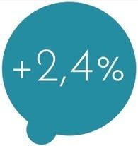 France générosités - Actualités - Baromètre 2014 de la générosité : les donateurs français ont été plus généreux | Ressources associatives : bénévolat, financements, mesure de l'impact social, boite-à-outils | Scoop.it