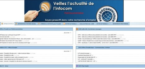 Des astuces pour produire du contenu rapidement | François MAGNAN  Formateur Consultant | Scoop.it