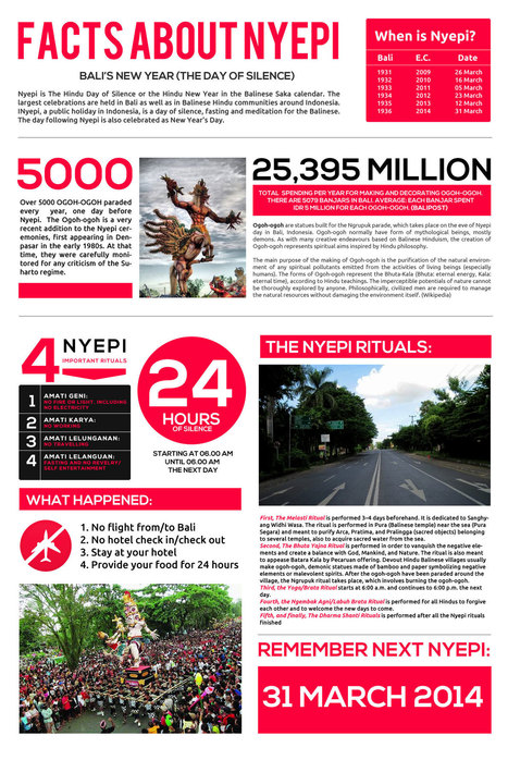 The Facts About Nyepi 2014- The Silence Day of Bali | Scoop Indonesia | Scoop.it