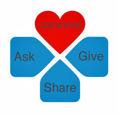 The New Marketing: The Ask, Give, Share and Commons via ScentTrail Marketing | Curation Revolution | Scoop.it