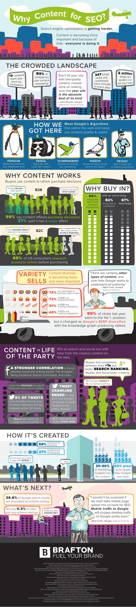 Why content for SEO (2015) | Content Creation, Curation, Management | Scoop.it