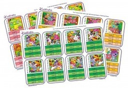 Times tables Top Trumps - | Room 234 Maths | Scoop.it