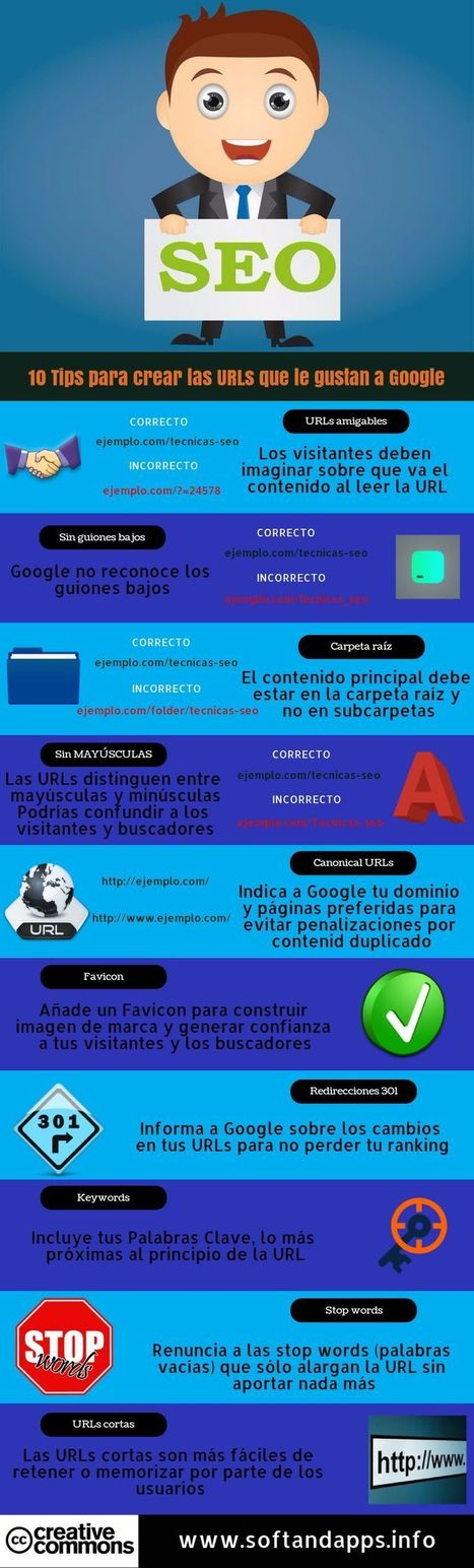 10 Tips para crear URLs que le gustan a Google | Portugueses Curious | Scoop.it