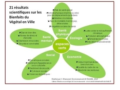 Impacts psycho-sociaux des espaces verts dans les espaces urbains | biodiversité en milieu urbain | Scoop.it