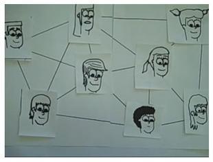 Conectivismo: El estudiante en red | EnsinoTec | Scoop.it