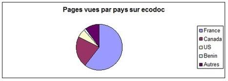 Economie du document (Bloc-notes de Jean-Michel Salaün) | capes documentation | Scoop.it
