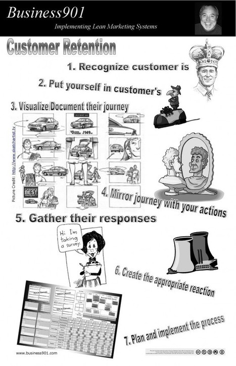 Customer Retention InfoGraphic :: Lean Sales and Marketing thru ... | Analytics for the CMO & CIO | Scoop.it