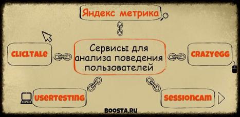Boosta.ru - Обзор лучших сервисов для увеличения конверсии | World of #SEO, #SMM, #ContentMarketing, #DigitalMarketing | Scoop.it