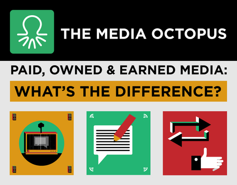 Paid, Owned and Earned Media: What's the Difference? | Sale & Marketing Tech | Scoop.it