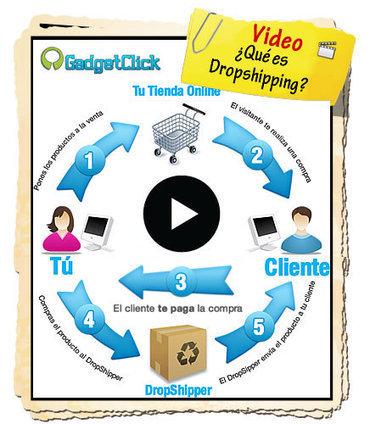 Dropshipping España - Tener Negocio Propio con Dropshipping | Dropshipping en Espana | Scoop.it