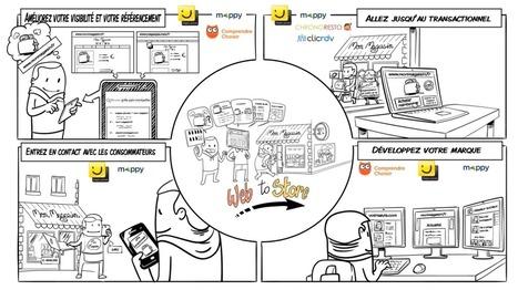 Solocal Group - Web to Store - Vidéos conseils par Sydo | Solocal Network, Leader du web to store | Scoop.it
