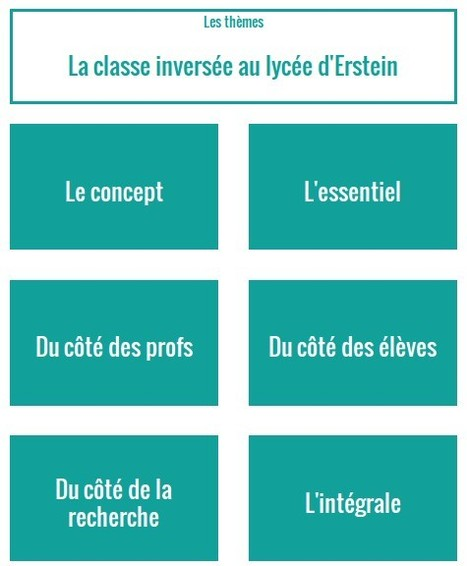 La classe inversée en lycée : webdocumentaire | ENT | Scoop.it