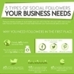 Infographie : Cinq profils de followers utiles à votre marque sur les réseaux sociaux | digitaweb | Scoop.it