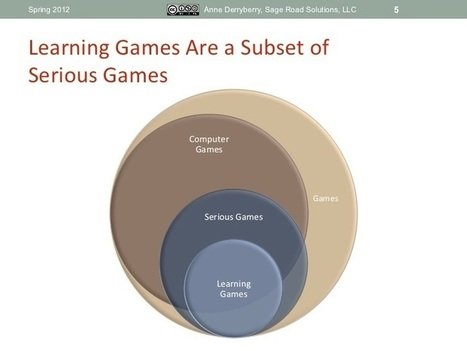 Game Based Learning: Unlock the Potential ! | Learning Design and ... | Gaming learning | Scoop.it