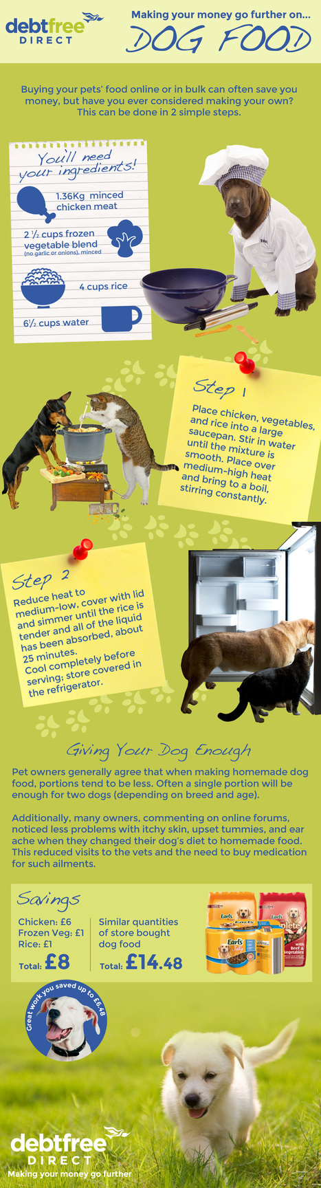Save Money on Dog Food - Make Your Own! [Infographic] - Pet Business Blueprint | Pet Business Blueprint | Scoop.it