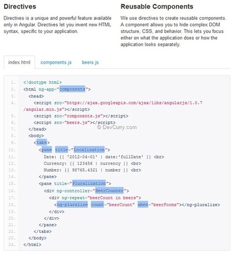 Using Custom Directive in AngularJS to create reusable JavaScript components for your ASP.NET MVC app | Asp.net MVC-NHibernate-EF-Angular JS | Scoop.it