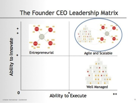 Solving the Founder-CEO Dilemma   ChiefExecutive.net   Chief Executive Magazine   CEO Leadership   Scoop.it