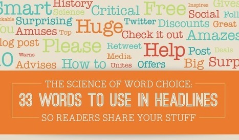 The Science of Word Choice: 33 Words to Use in Headlines, Posts and Tweets So Readers Share Your Stuff   The World of Tweets   Scoop.it