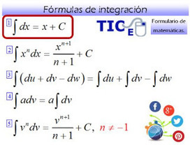 Matemáticas con Tecnología: Integration Formulae (Part 1) | Mathematics learning | Scoop.it