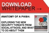 "Varonis - ""Anatomy Of A Phish"" 