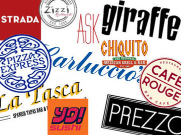 Restaurants seek to avoid voucher trap | Restaurant and Hospitality Expert | Scoop.it