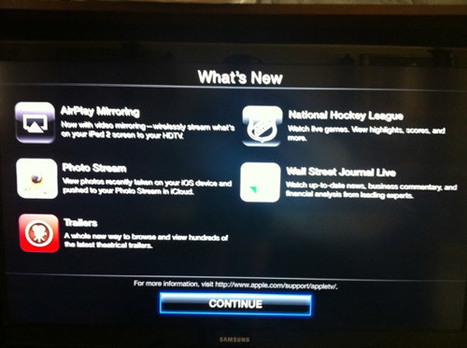The Apple TV Gets a Silent Update | All Things Mac | Scoop.it