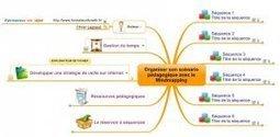 Organisez votre scénario pédagogique avec le mindmapping ... | FORMATION ET APPRENTISSAGE | Scoop.it