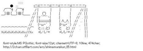 Shimamurakun & Syoboon Swing | ASCII Art | Scoop.it