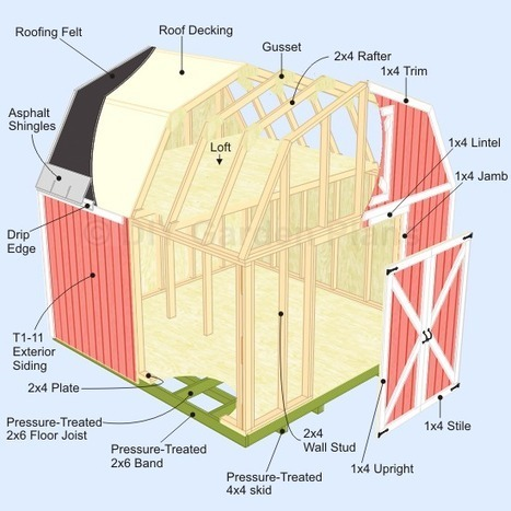 Gambrel Shed Plans 005 | shed plans | Scoop.it