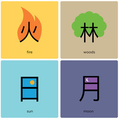 Chineasy illustrated characters designed to make learning Chinese easy | What's new in Visual Communication? | Scoop.it