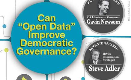 Public #OpenData: The Good, the Bad, the Future | Public Datasets - Open Data - | Scoop.it