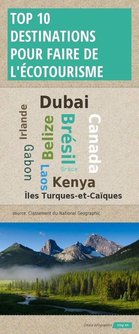 TOP 10 destinations pour faire de l'écotourisme selon le National Geographic | Tourisme et Tendances | Scoop.it
