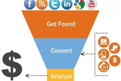 Mieux exploiter les données Google Analytics grâce à PadiTrack   Digital - Entreprise 2.0 - Social - Knowledge   Scoop.it