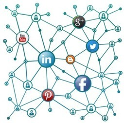 Social Media Tips to grow your Content Marketing   Social Media Publishing and Curation   Scoop.it