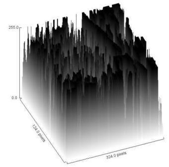 Fractal analysis of urban sprawl   Amateur and Citizen Science   Scoop.it