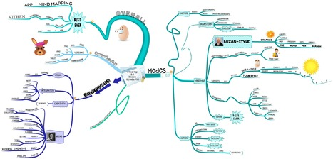 iMindMap 9.0 Continues to Be the Premier Mind Mapping and Visual Thinking App | Medic'All Maps | Scoop.it