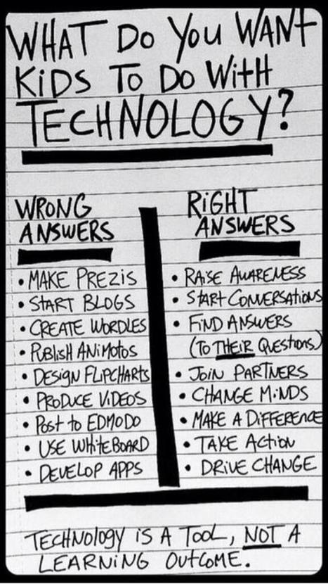 8 Things Kids should Be Able to Do with Technology | Leadership Think Tank | Scoop.it