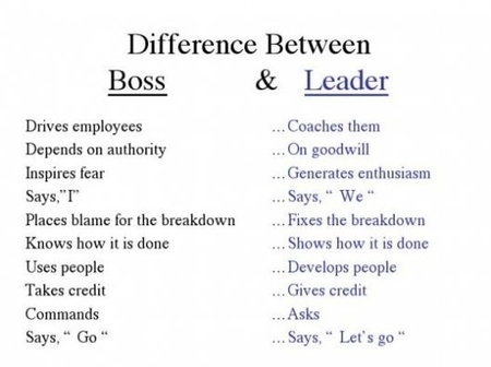 Good Leaders Are Invaluable To A Company. Bad Leaders Will Destroy It. - Forbes | BUS4 Culture | Scoop.it