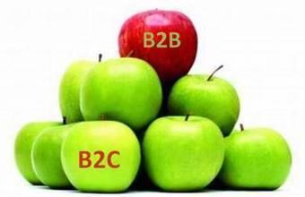 Google Adwords y cómo optimizar campañas online en el B2B   Internacionalización y comercio exterior   Scoop.it