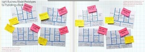 7 raisons d'utiliser le Business Model Generation | PME Collaborative Orientée Client | Scoop.it