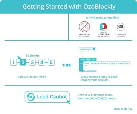 Ozobot Bit - Blockly | GITIC | Scoop.it