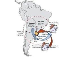 Uruguay /Montevideo / Taller: CRITICAS CONTEMPORANEAS AL DESARROLLO 20/08 y 21/08 | Puerto de aguas profundas: Referencias | Scoop.it