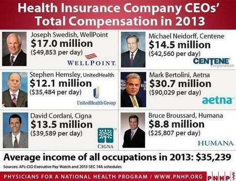 Tweet from @Azeem_Majeed | Insurance | Scoop.it