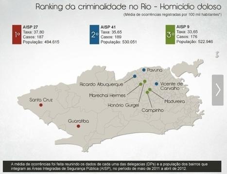 Texto 17 - Sem UPP, subúrbio do Rio tem  taxa de homicídio 20 vezes maior do que área pacificada   Dossiê de Textos para o Caderno de Campo (Rio de Janeiro)   Scoop.it
